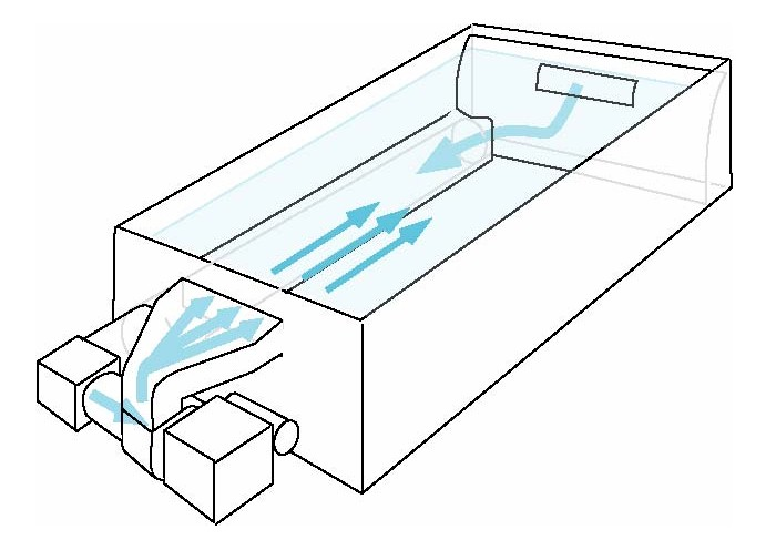 Pool design diagram