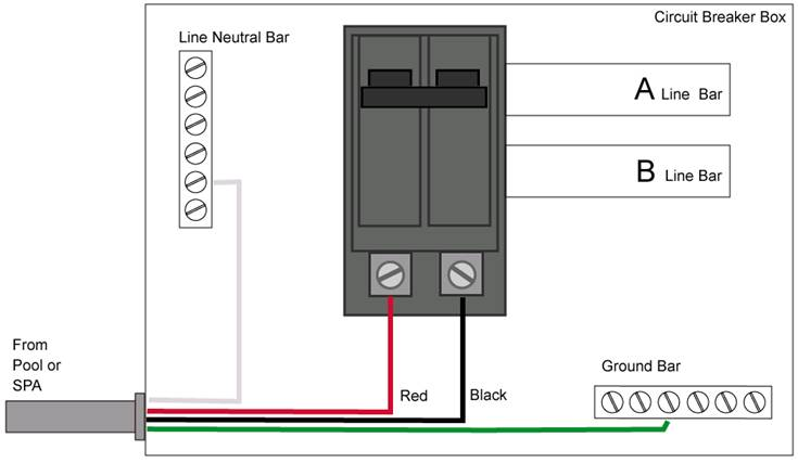 [DIAGRAM_5UK]  The River pool is rooted in the Italian engineering tradition | Breaker Panel Wiring Diagram |  | Riverpool.com